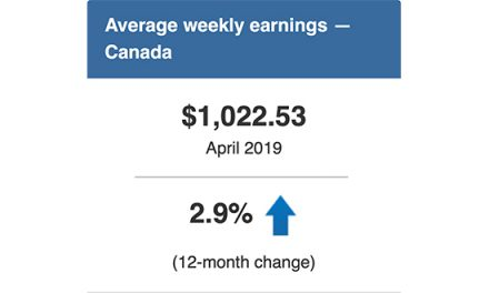 Payroll Employment, Earnings and Hours, April 2019