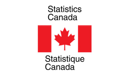 Canadian Economic Dashboard and COVID‑19